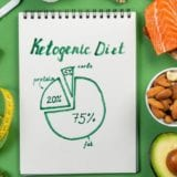 Weight loss on the keto diet